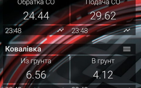 Данные со смартфона
